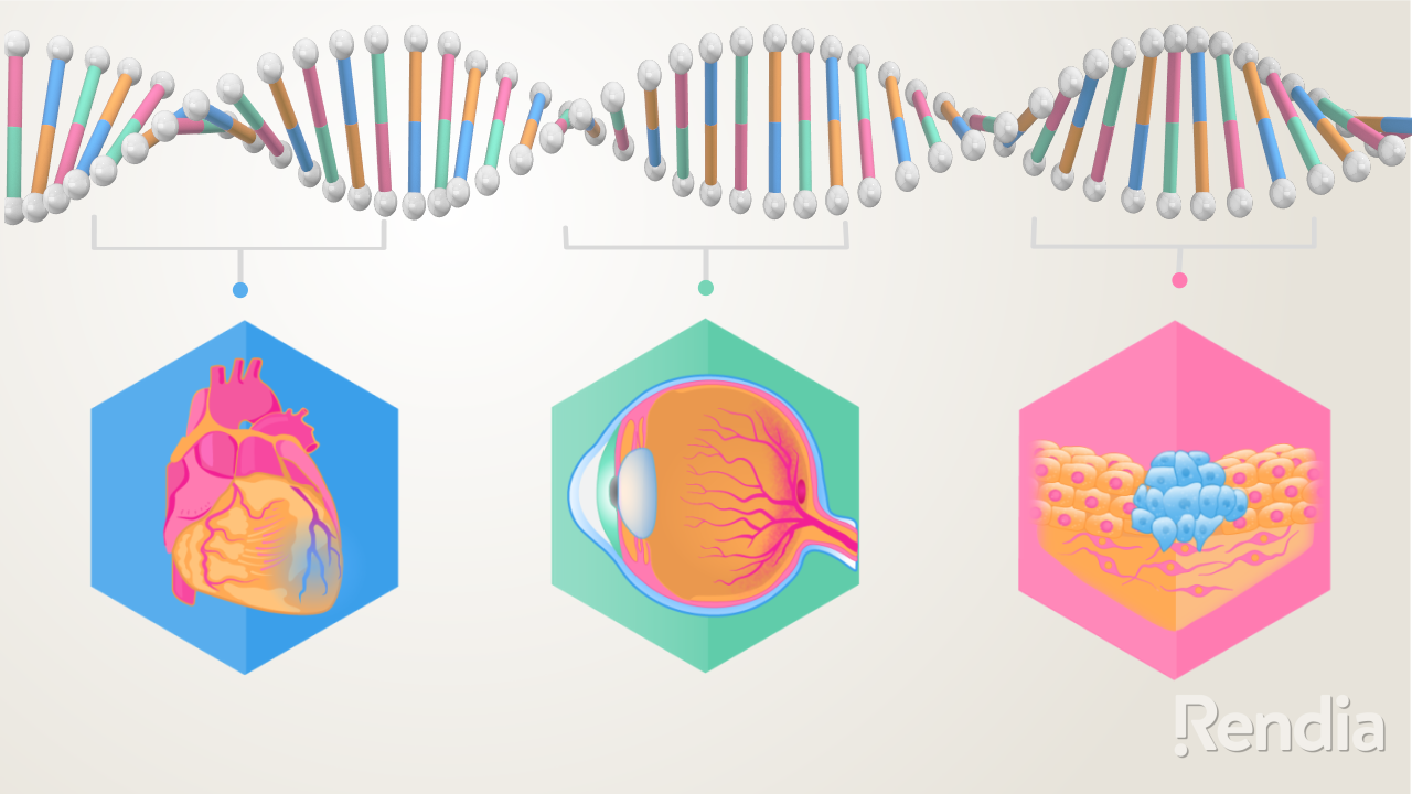 How Retinal Gene Therapy is Transforming Eye Care